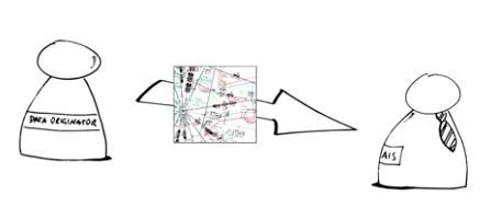 GCS story - map