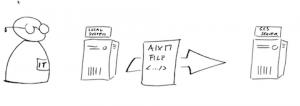 GCS story - send AIXM-file