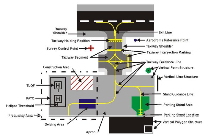 Aerodrome Mapping Data